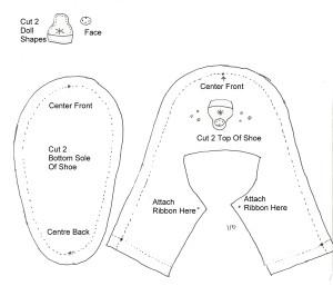 source: popnrocks.com/felt-baby-shoe-pattern-matryoshka-doll-diy-craft-project.html